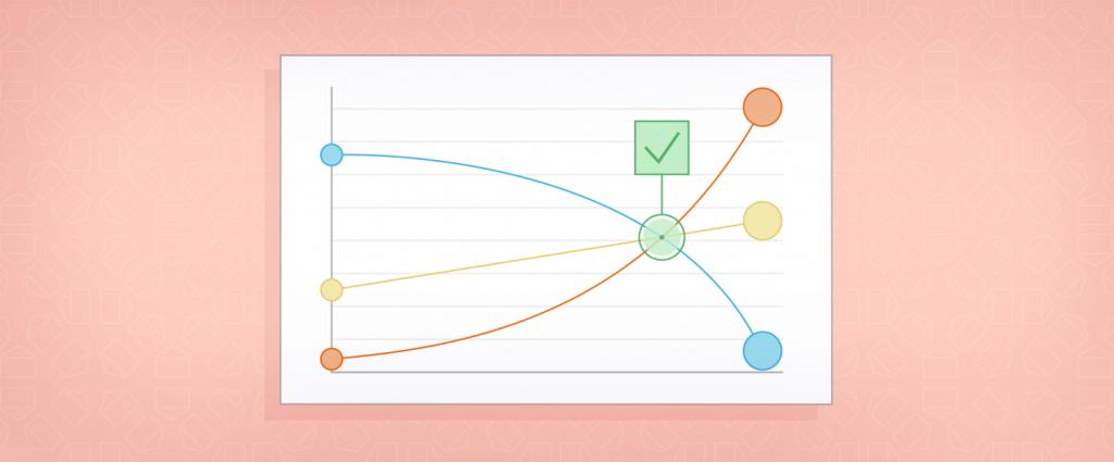 E-mail marketing : découvrez les KPI en emailing