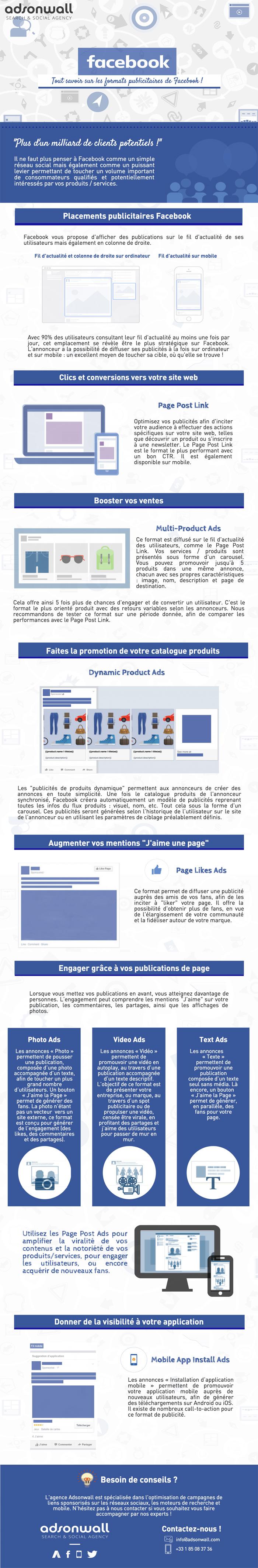 Infographie Facebook Ads par AdsOnWall