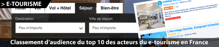 Le classement des audiences dans le e-tourisme en France en 2016