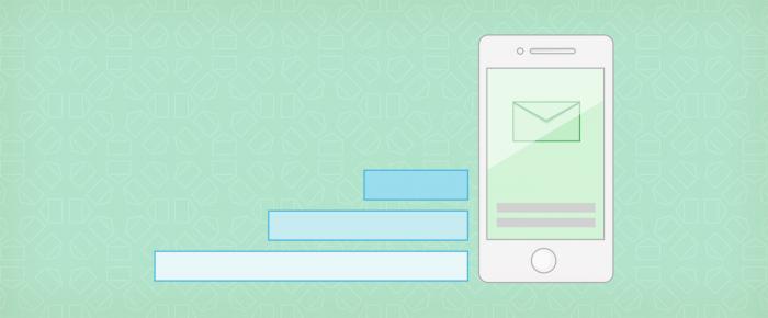 Affichage de l'e-mail marketing sur mobile